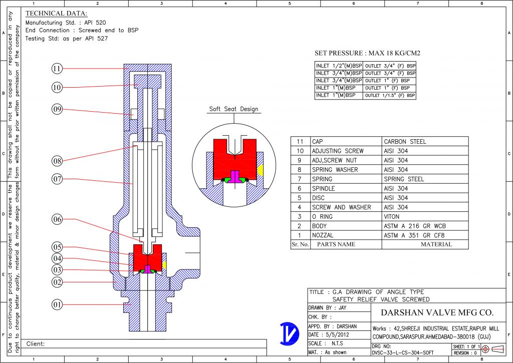 Safety Valve Design, Safety Relief Valves