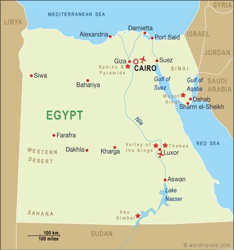 Safet Valves In Egypt