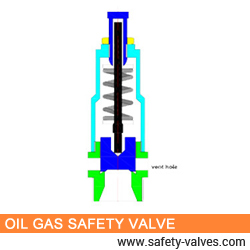 Oil-Gas-Safety-Valve