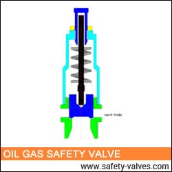 Oil Gas Safety Valve India