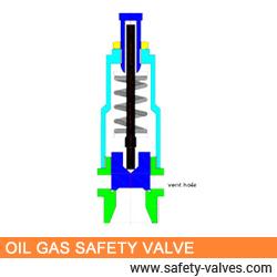 Oil-Gas-Safety-Valve